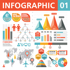 Top Infographics Sites List 2018 - ST Hint - Latest Tech